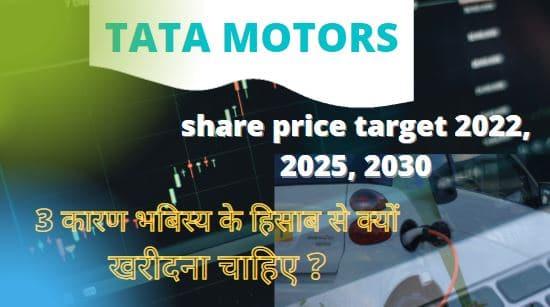 Tata-Motors-share-price-target-2022-2025-2030-Tata-Motors-शेयर-भविष्य