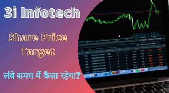 3i-Infotech-share-price-target-2022-2023-2025-2030