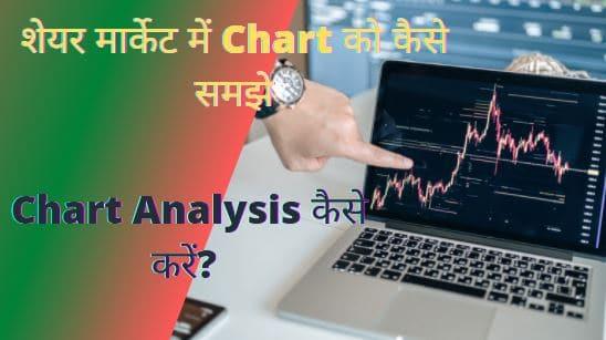 Share-market-chart-kaise-samjhe