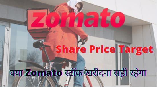 Zomato-share-price-target-2022-2023-2025-2030