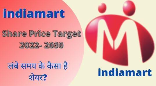 Indiamart share price target 2022, 2023, 2025, 2030